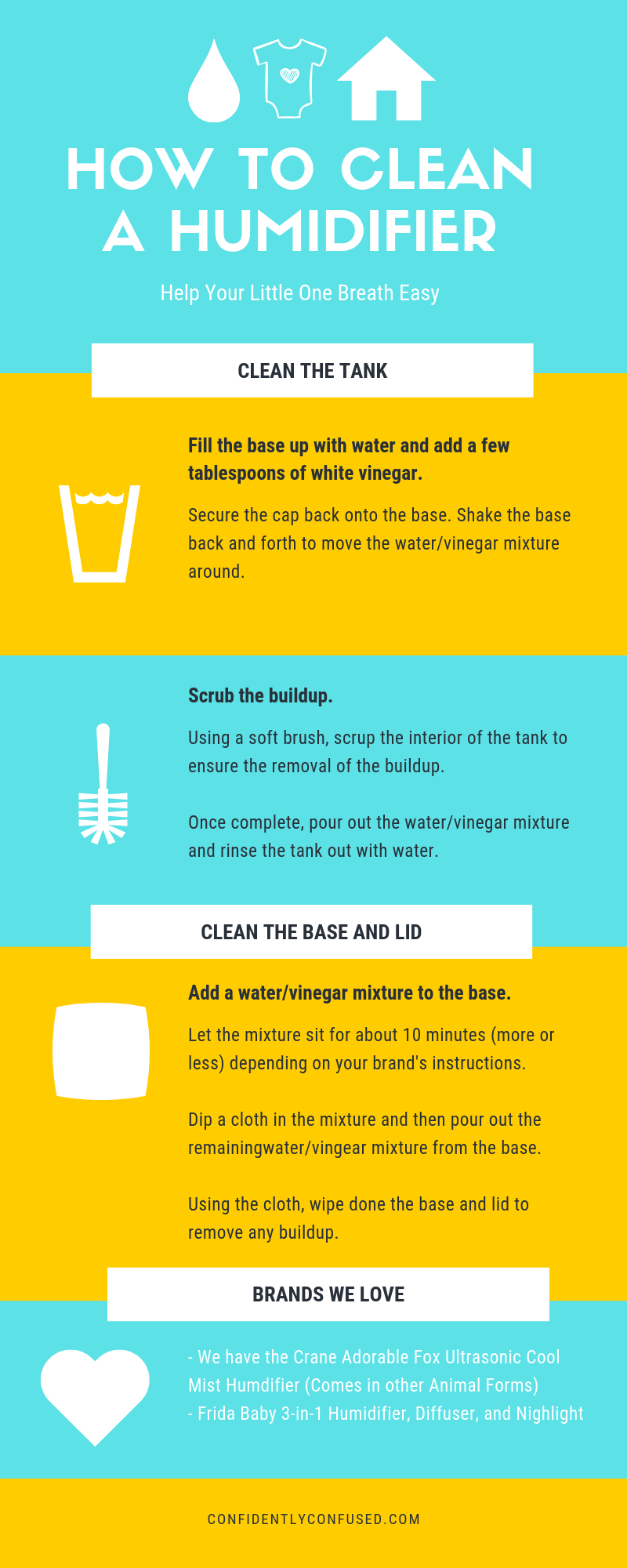Humidifier Infographic